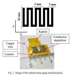 Biocompatible inkjet resistive sensors for biomedical applications