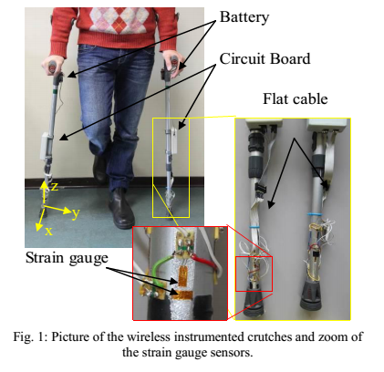 Wireless instrumented crutches